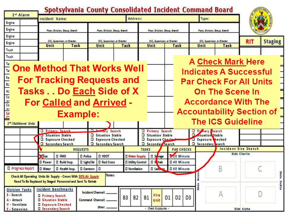 E-5 Attack Floor 2 Checking Off Incident Benchmarks – When ALL Specific Geographical Areas or Functional Assignments Report Success..