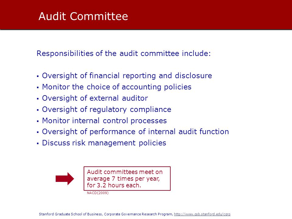 Stanford Graduate School of Business, Corporate Governance Research Program, http://www.gsb.stanford.edu/cgrphttp://www.gsb.stanford.edu/cgrp Responsibilities of the compensation committee include:  Set the compensation for the CEO  Advise the CEO on compensation for other executive officers  Set performance-related goals for the CEO  Determine the appropriate structure of compensation  Monitor the performance of the CEO relative to targets  Hire consultants as necessary Compensation Committee Compensation committees meet on average 5 times per year, for 2.4 hours each.