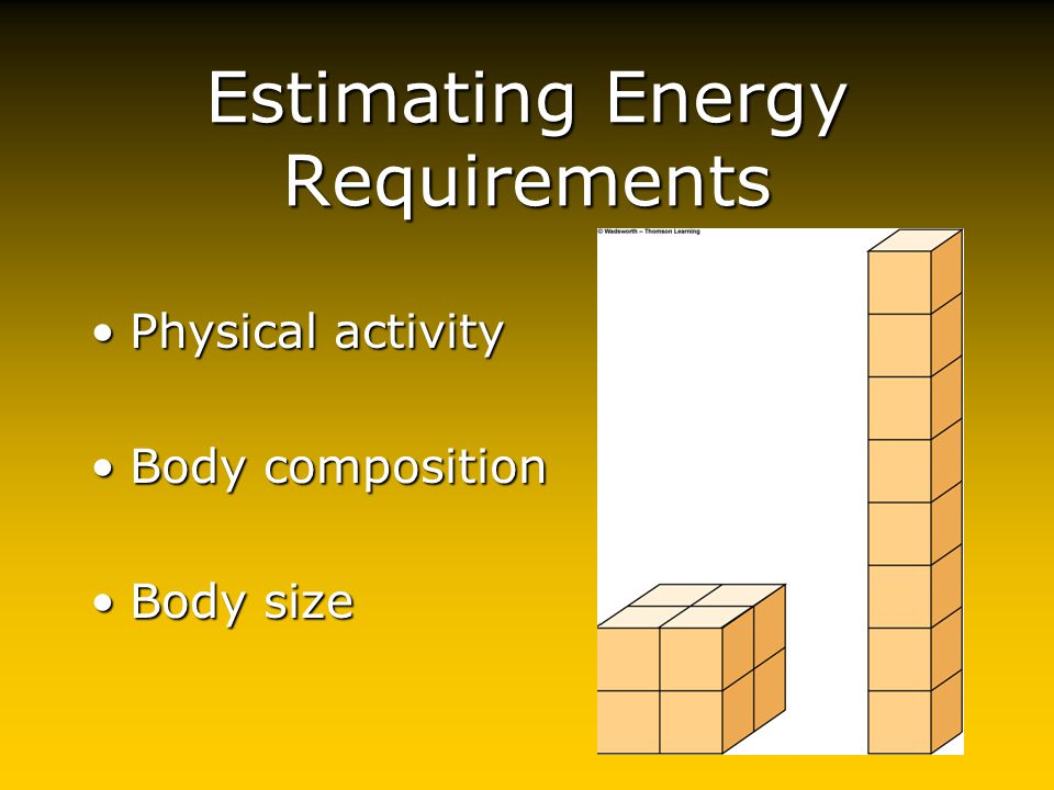 Estimating Energy Requirements GenderGender GrowthGrowth AgeAge