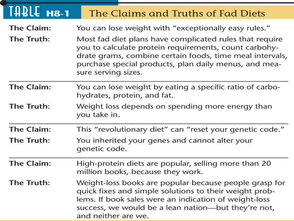 The Latest and Greatest Weight-Loss Diet - Again The claims and truths of diet fadsThe claims and truths of diet fads