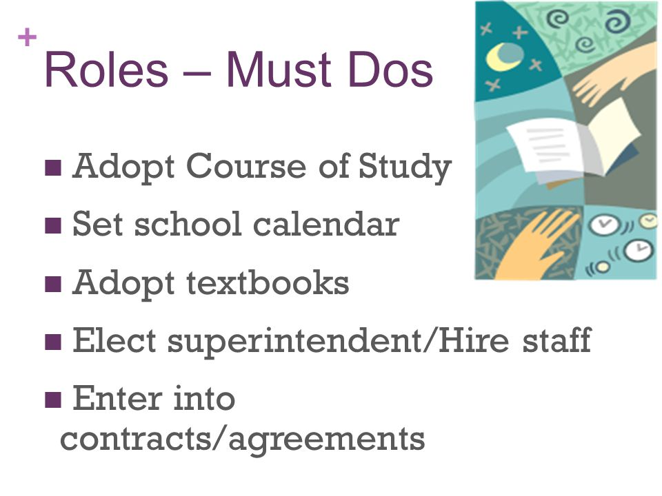 + Roles – Must Dos Adopt Course of Study Set school calendar Adopt textbooks Elect superintendent/Hire staff Enter into contracts/agreements