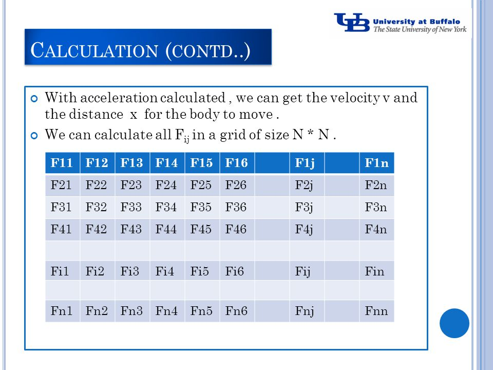 C ALCULATION ( CONTD..) With acceleration calculated, we can get the velocity v and the distance x for the body to move.