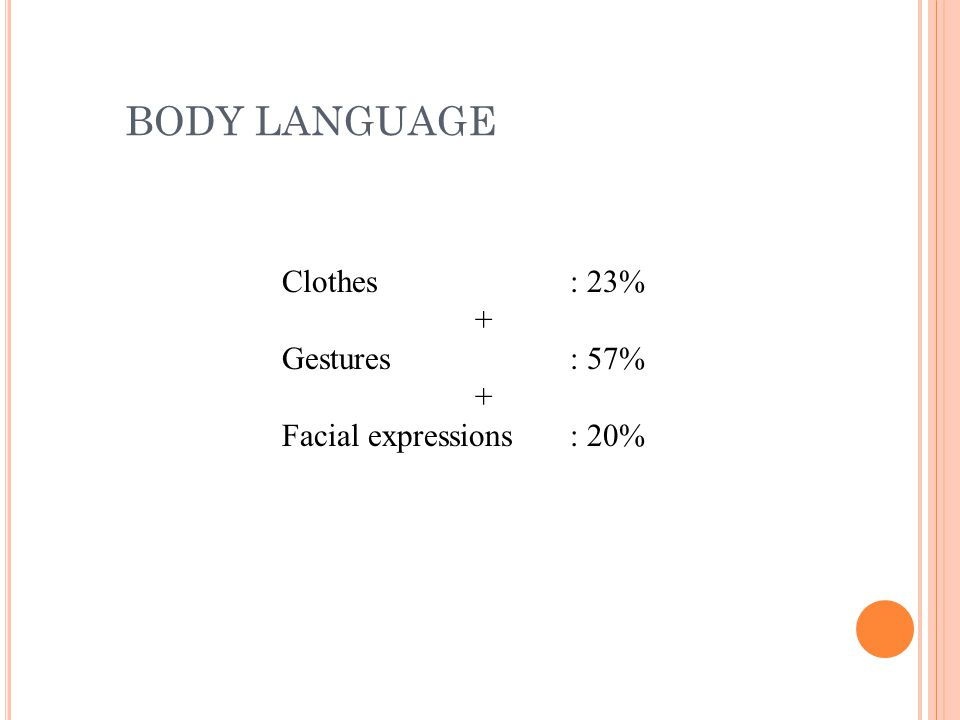 BODY LANGUAGE Clothes: 23% + Gestures: 57% + Facial expressions: 20%
