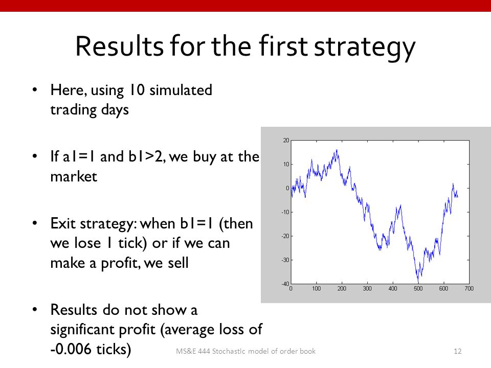 Results for the first strategy Here, using 10 simulated trading days If a1=1 and b1>2, we buy at the market Exit strategy: when b1=1 (then we lose 1 tick) or if we can make a profit, we sell Results do not show a significant profit (average loss of -0.006 ticks) 12MS&E 444 Stochastic model of order book