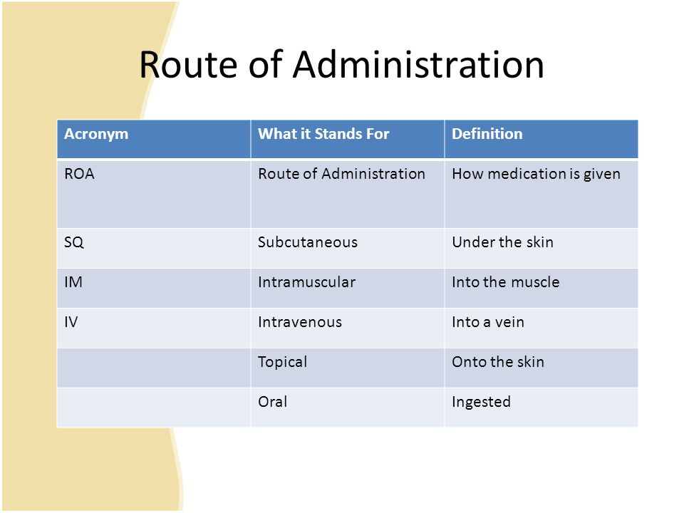 Route of Administration AcronymWhat it Stands ForDefinition ROARoute of AdministrationHow medication is given SQSubcutaneousUnder the skin IMIntramuscularInto the muscle IVIntravenousInto a vein TopicalOnto the skin OralIngested