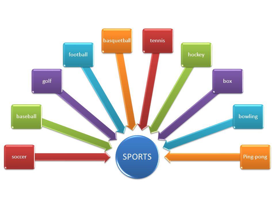 SPORTS soccerbaseballgolffootball basquetball tennishockeyboxbowlingPing-pong
