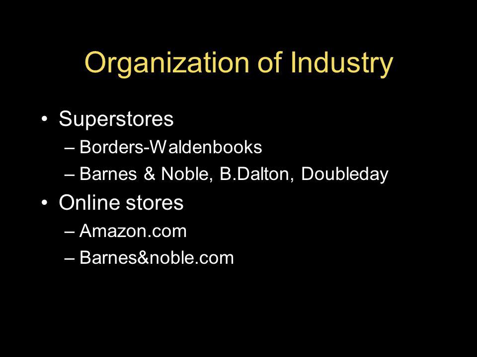 Organization of Industry Superstores –Borders-Waldenbooks –Barnes & Noble, B.Dalton, Doubleday Online stores –Amazon.com –Barnes&noble.com