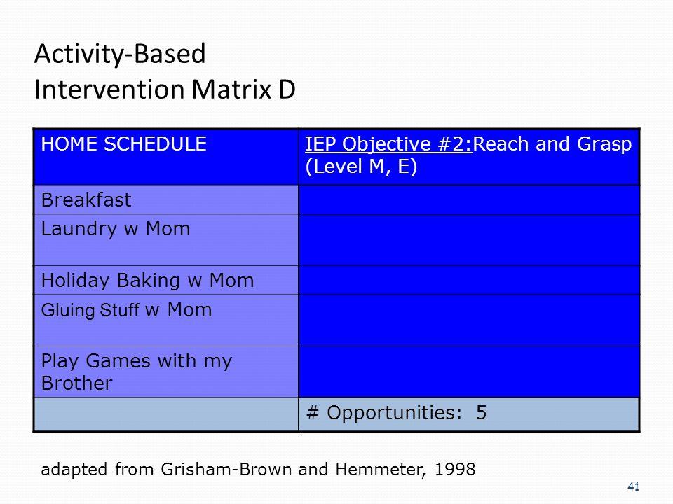 41 Activity-Based Intervention Matrix D HOME SCHEDULEIEP Objective #2:Reach and Grasp (Level M, E) BreakfastBuild tower w/ blocks Laundry w MomReach f