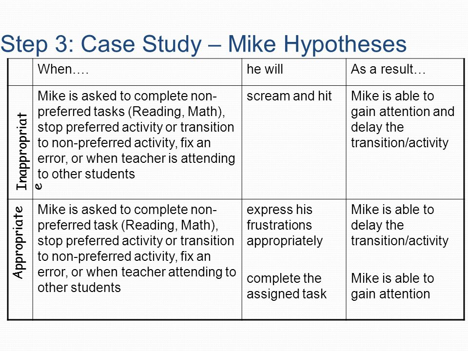 Step 3: Case Study – Mike Hypotheses When….he willAs a result… Mike is asked to complete non- preferred tasks (Reading, Math), stop preferred activity