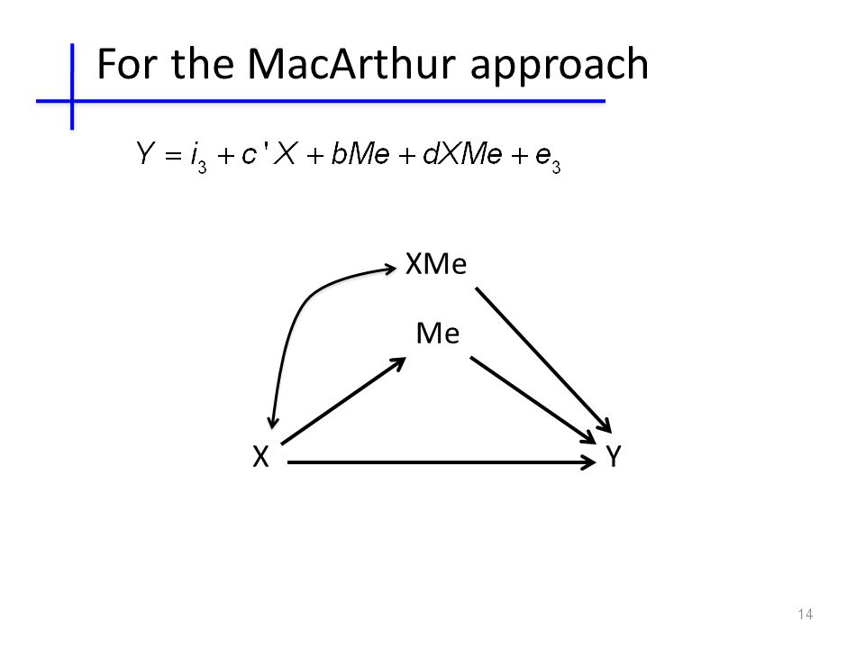 14 XY Me XMe For the MacArthur approach