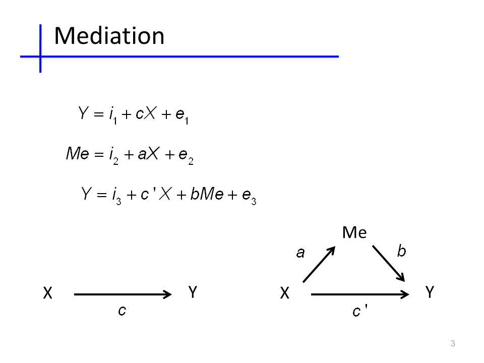 3 X Y Me Mediation X Y