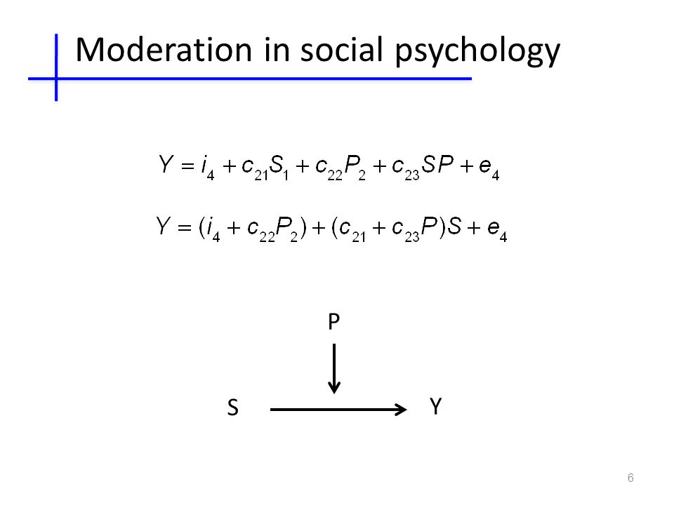 6 Moderation in social psychology S Y P