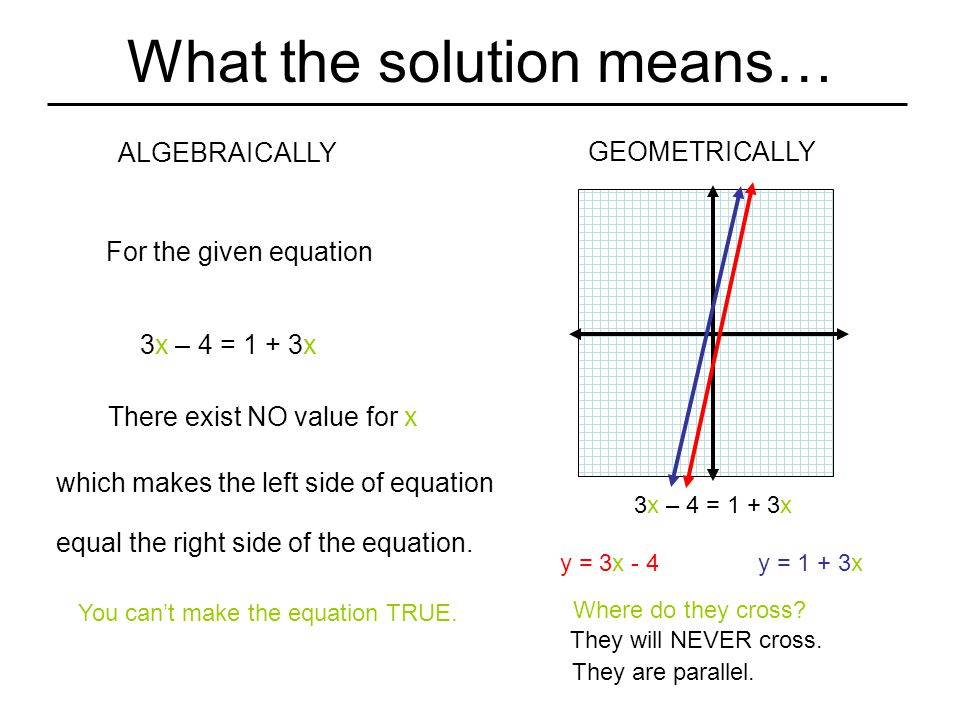 "Presentation ""Solving Equations with Variables on Both Sides of ..."
