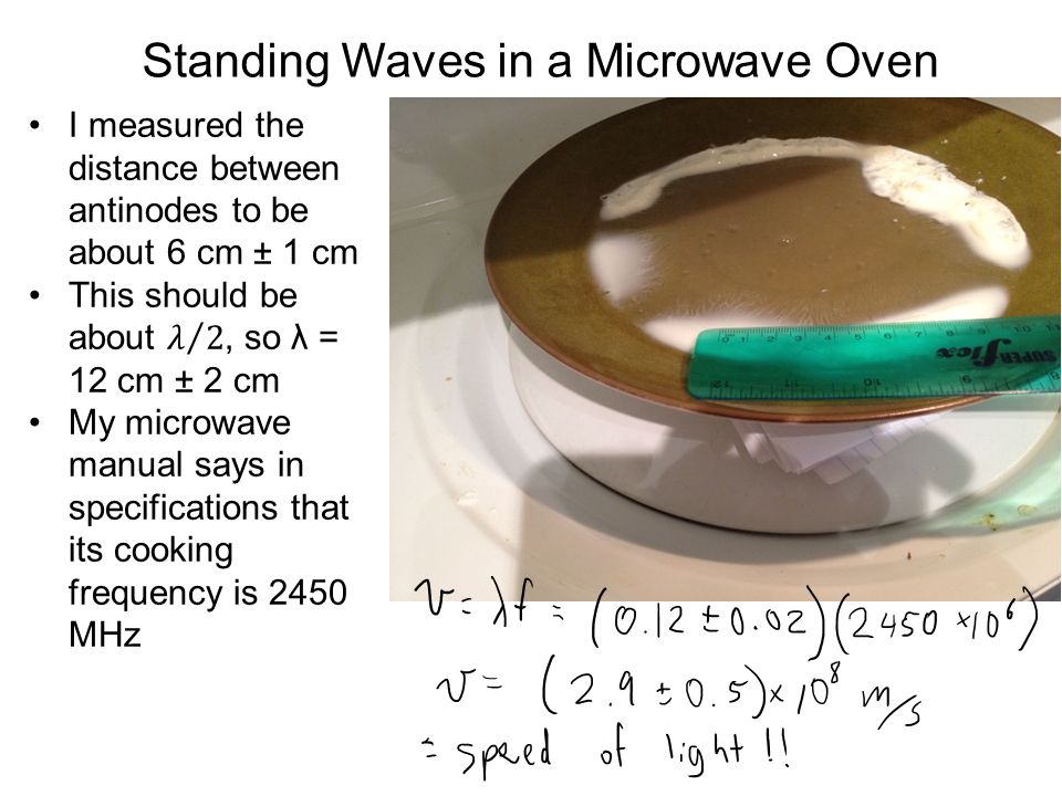 Standing Waves in a Microwave Oven