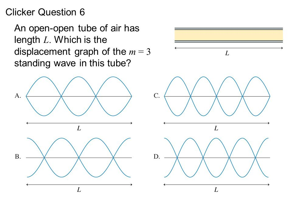 QuickCheck 21.6 An open-open tube of air has length L. Which is the displacement graph of the m = 3 standing wave in this tube? Clicker Question 6