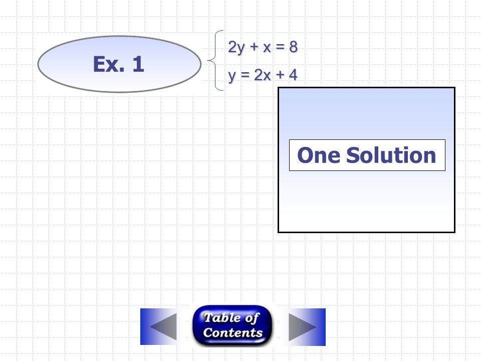 Ex. 3 Ex. 1 Ex.
