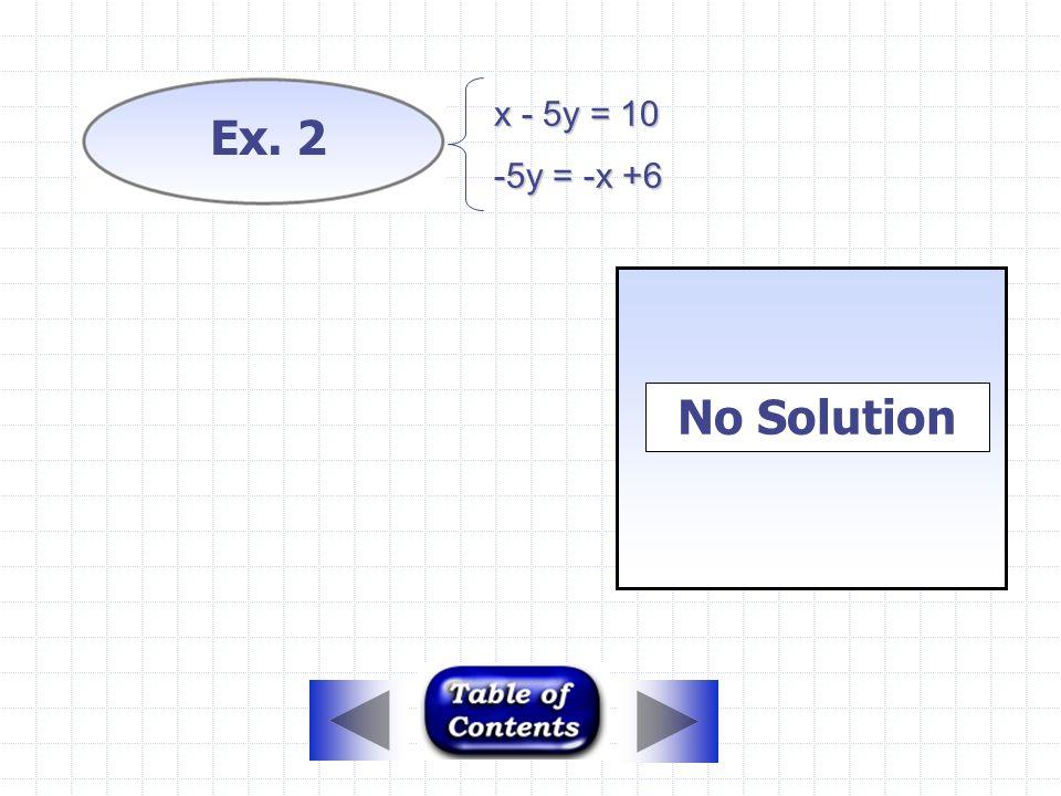 One Solution 2y + x = 8 y = 2x + 4 Ex. 1