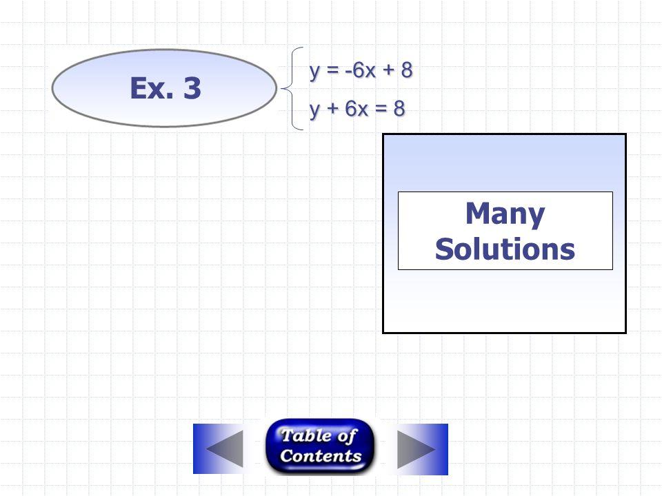 No Solution x - 5y = 10 -5y = -x +6 Ex. 2