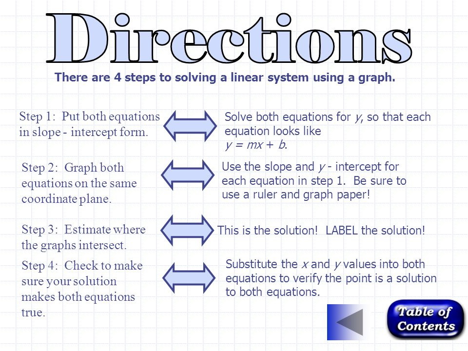 Directions Examples Ex. 1 Ans.Ex. 2 Ans.Ex. 3 Ans. Practice