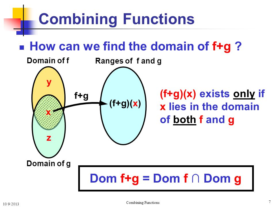 10/9/2013 Combining Functions 8 8 Given functions f(x) and g(x) Define functions (f+g)(x) and (f–g)(x) for all x in the domains of BOTH f and g as (f+g)(x) = f(x) + g(x) (f–g)(x) = f(x) – g(x) Dom f+g = Dom f–g = Dom f ∩ Dom g Remember: