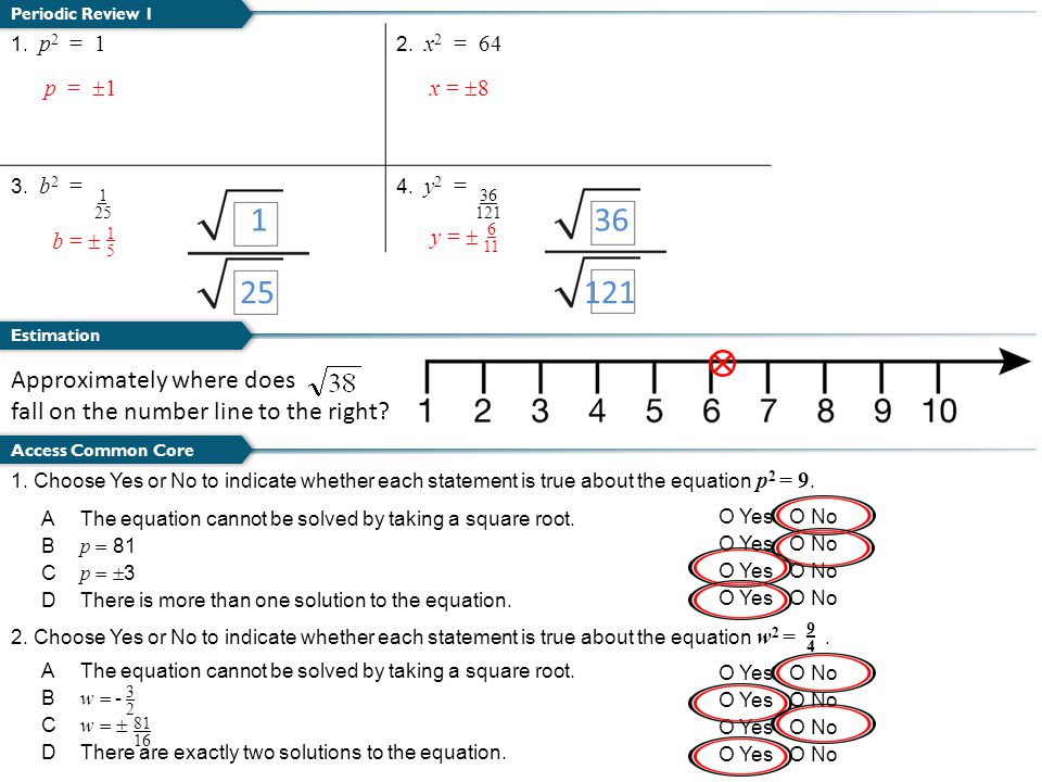 Periodic Review 1 Access Common Core 1. p 2 = 1 2. x 2 = 64 3. b 2 = 4. y 2 = 1 25 36 121 p =  1 x =  8 b =  1515 y =  6 11 1. Choose Yes or No to