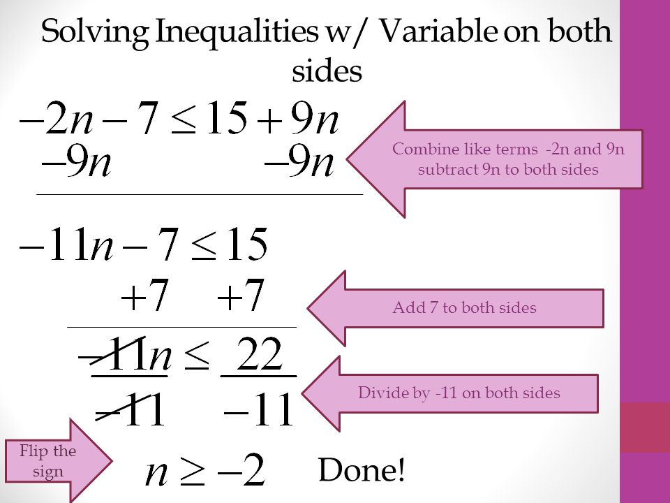 Solving Inequalities w/ Variable on both sides Add 7 to both sides Divide by -11 on both sides Done.