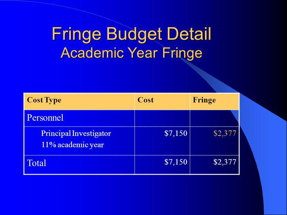 Fringe Budget Detail Academic Year Fringe Cost TypeCostFringe Personnel Principal Investigator 11% academic year $7,150$2,377 Total $7,150$2,377