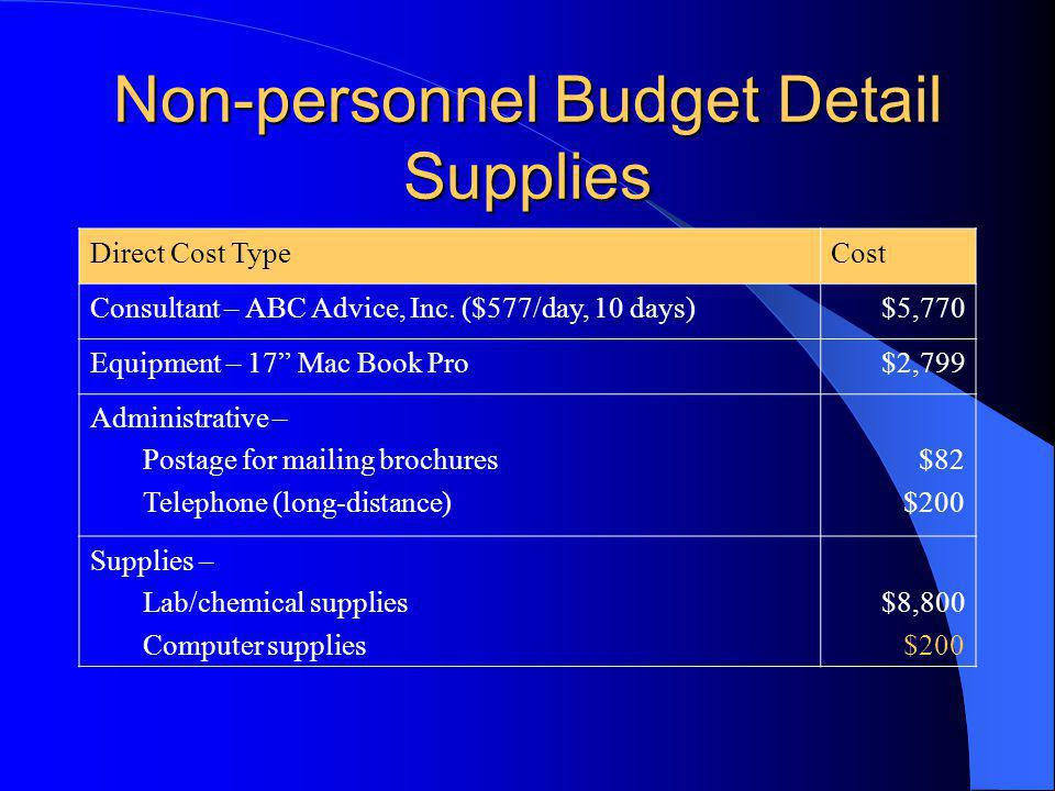 Non-personnel Budget Detail Supplies Direct Cost TypeCost Consultant – ABC Advice, Inc.