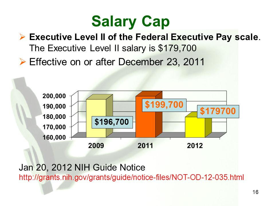 16 Salary Cap  Executive Level II of the Federal Executive Pay scale. The Executive Level II salary is $179,700  Effective on or after December 23,
