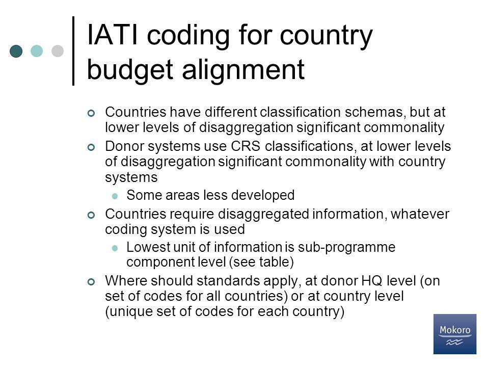 IATI coding for country budget alignment Countries have different classification schemas, but at lower levels of disaggregation significant commonality Donor systems use CRS classifications, at lower levels of disaggregation significant commonality with country systems Some areas less developed Countries require disaggregated information, whatever coding system is used Lowest unit of information is sub-programme component level (see table) Where should standards apply, at donor HQ level (on set of codes for all countries) or at country level (unique set of codes for each country)