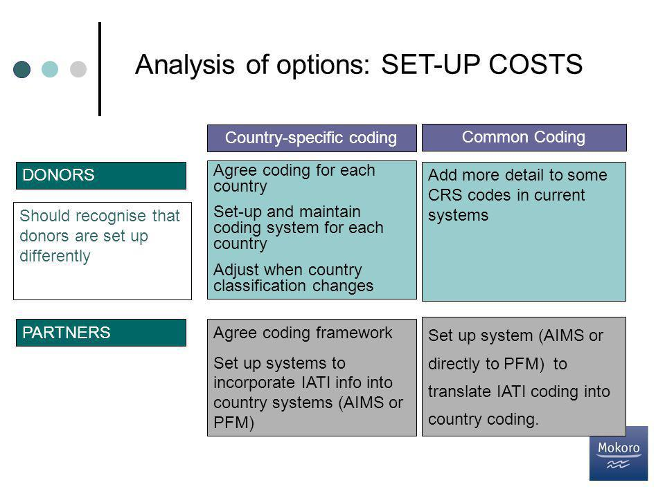 Analysis of options: SET-UP COSTS Country-specific coding Common Coding DONORS Agree coding for each country Set-up and maintain coding system for each country Adjust when country classification changes Add more detail to some CRS codes in current systems PARTNERSAgree coding framework Set up systems to incorporate IATI info into country systems (AIMS or PFM) Set up system (AIMS or directly to PFM) to translate IATI coding into country coding.