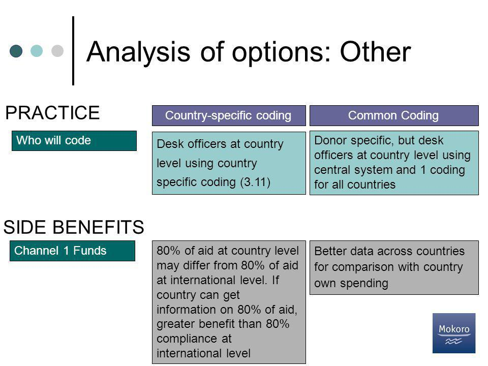 Analysis of options: Other Country-specific codingCommon Coding Who will code Desk officers at country level using country specific coding (3.11) Donor specific, but desk officers at country level using central system and 1 coding for all countries Channel 1 Funds80% of aid at country level may differ from 80% of aid at international level.
