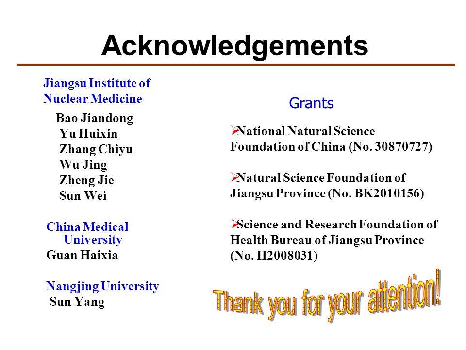 Bao Jiandong Yu Huixin Zhang Chiyu Wu Jing Zheng Jie Sun Wei China Medical University Guan Haixia Nangjing University Sun Yang Acknowledgements Jiangsu Institute of Nuclear Medicine Grants  National Natural Science Foundation of China (No.