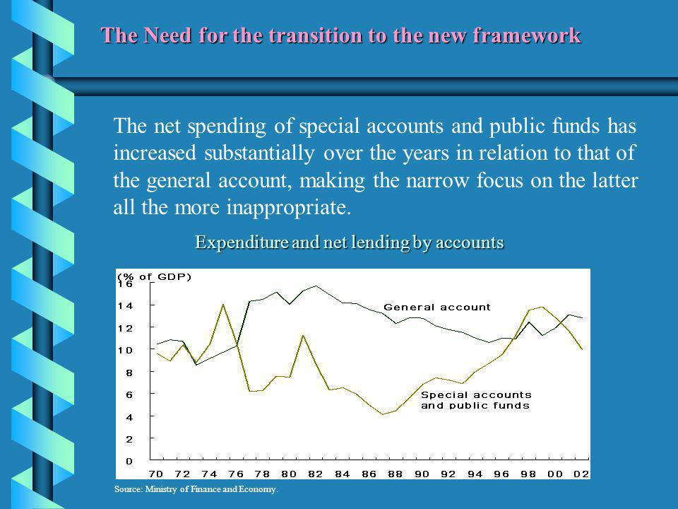 The net spending of special accounts and public funds has increased substantially over the years in relation to that of the general account, making the narrow focus on the latter all the more inappropriate.
