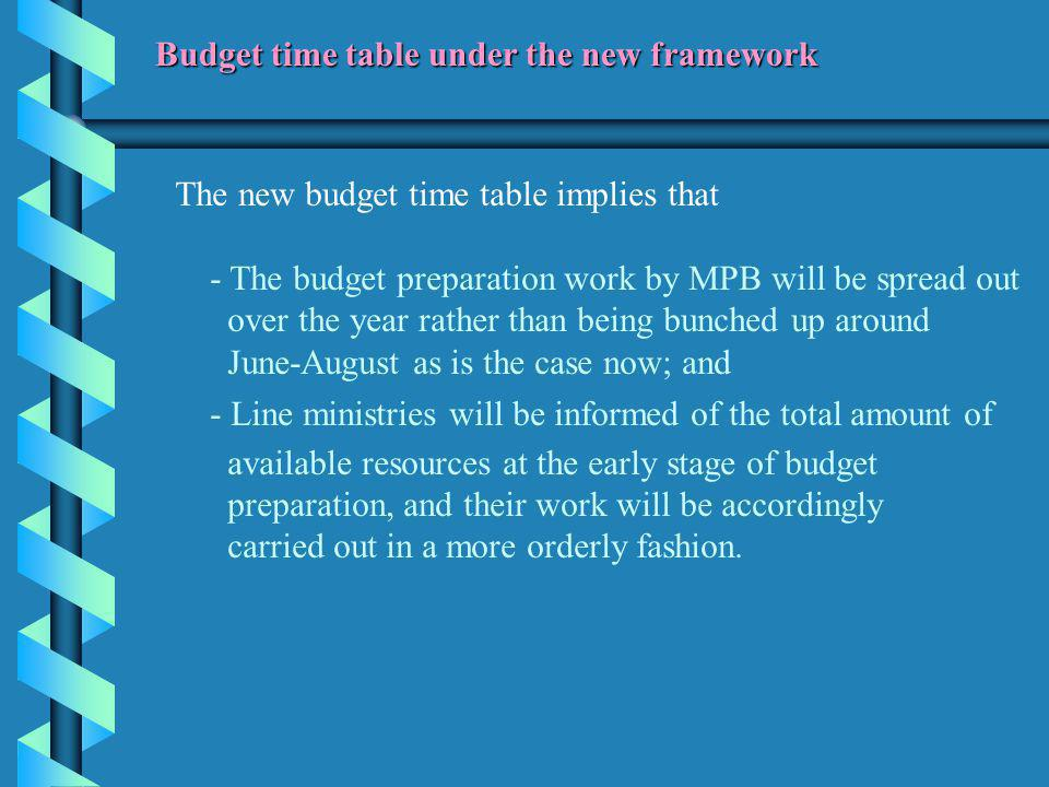 The new budget time table implies that - The budget preparation work by MPB will be spread out over the year rather than being bunched up around June-August as is the case now; and - Line ministries will be informed of the total amount of available resources at the early stage of budget preparation, and their work will be accordingly carried out in a more orderly fashion.