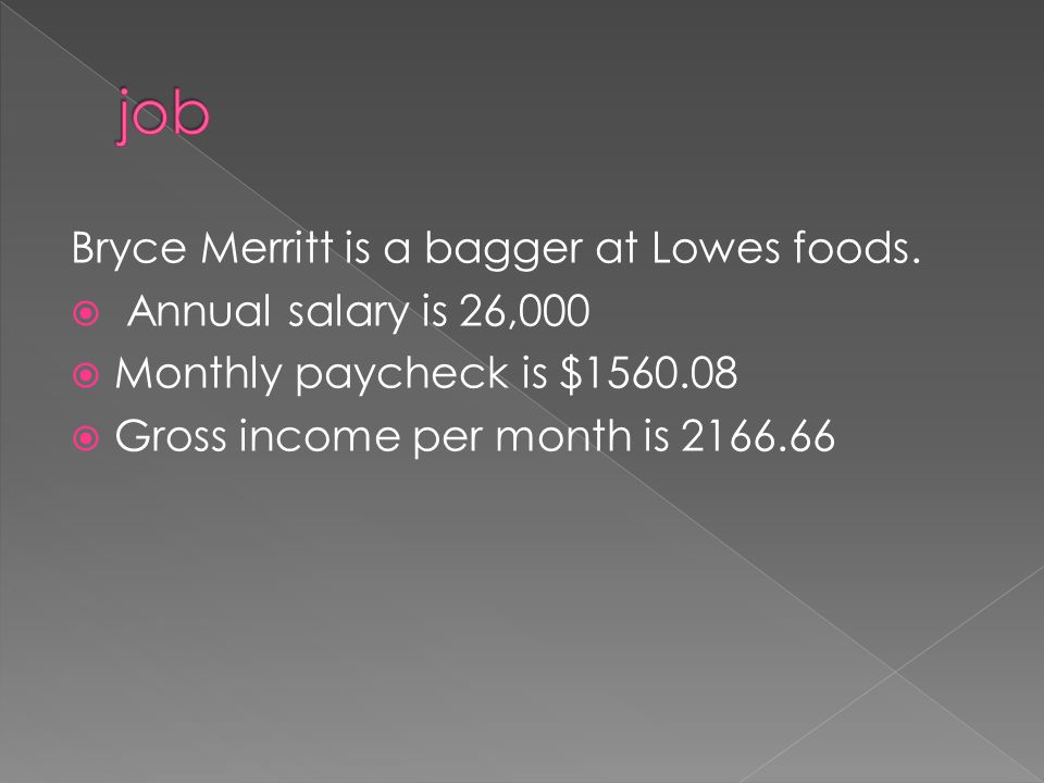 Bryce Merritt is a bagger at Lowes foods.