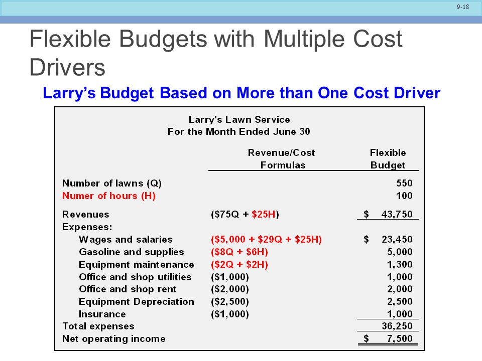 9-18 Flexible Budgets with Multiple Cost Drivers Larry's Budget Based on More than One Cost Driver