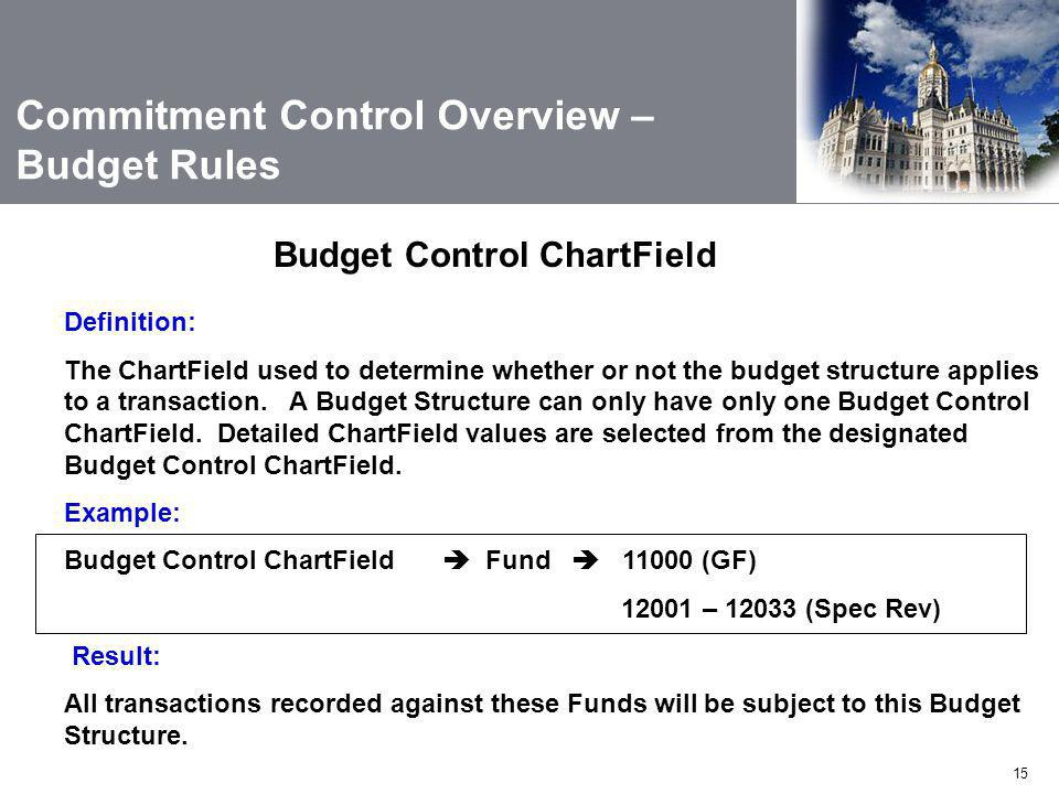 15 Definition: The ChartField used to determine whether or not the budget structure applies to a transaction.