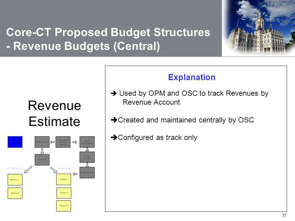 37 Revenue Estimate Explanation  Used by OPM and OSC to track Revenues by Revenue Account  Created and maintained centrally by OSC  Configured as track only Core-CT Proposed Budget Structures - Revenue Budgets (Central)