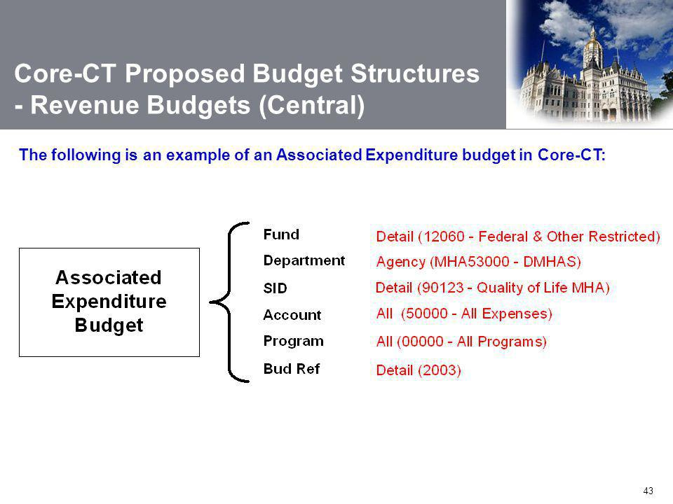 43 The following is an example of an Associated Expenditure budget in Core-CT: Core-CT Proposed Budget Structures - Revenue Budgets (Central)