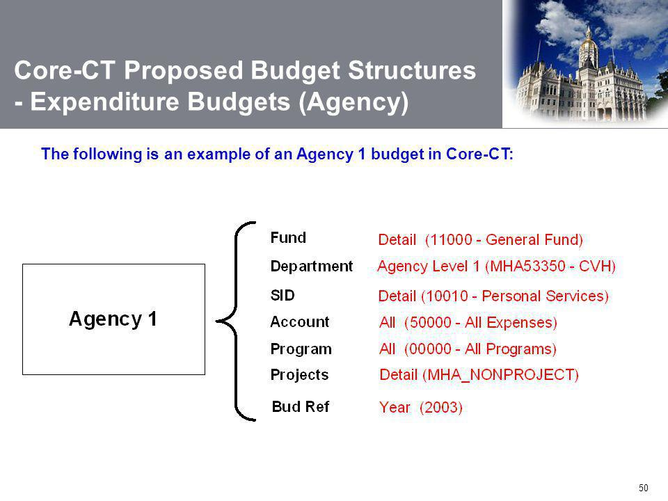 50 The following is an example of an Agency 1 budget in Core-CT: Core-CT Proposed Budget Structures - Expenditure Budgets (Agency)