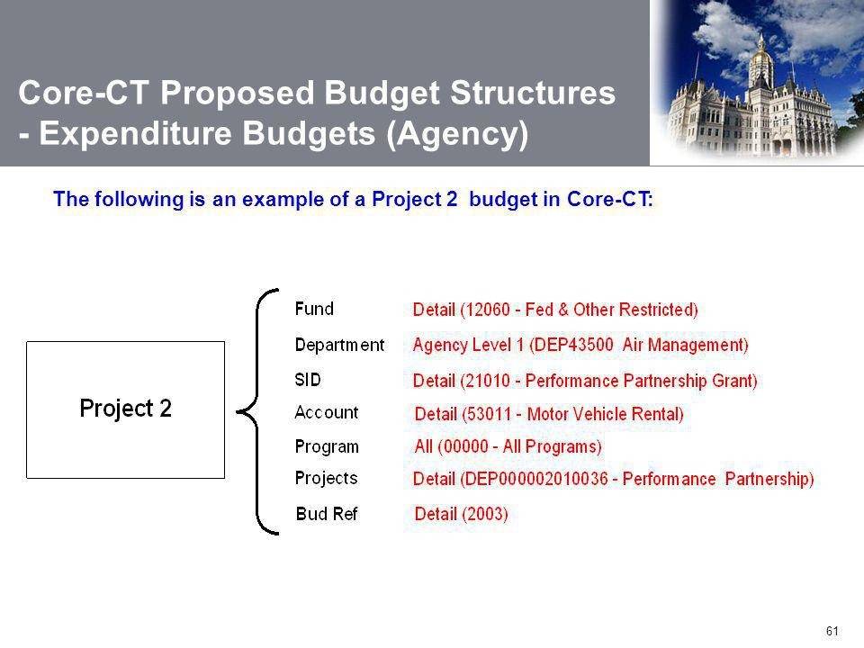 61 The following is an example of a Project 2 budget in Core-CT: Core-CT Proposed Budget Structures - Expenditure Budgets (Agency)