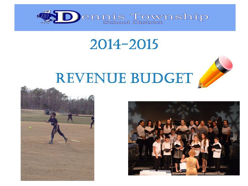 2014-2015 Revenue Budget
