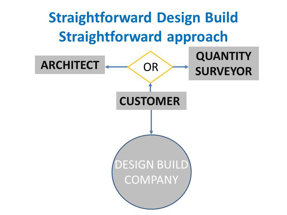 Straightforward Design Build Straightforward approach CUSTOMER DESIGN BUILD COMPANY QUANTITY SURVEYOR ARCHITECT OR