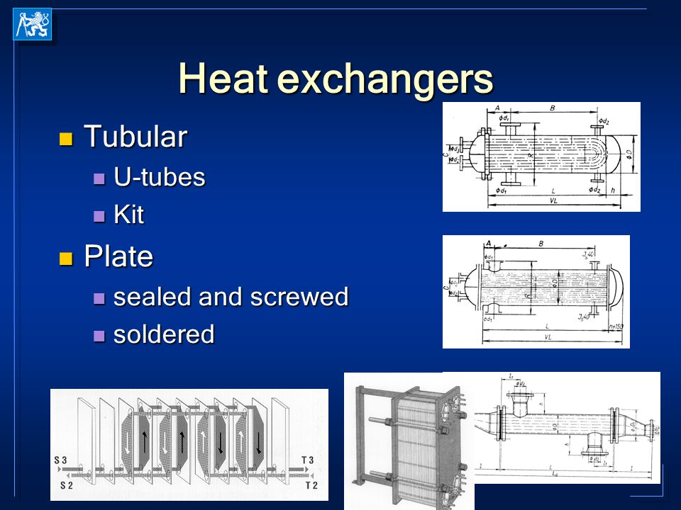 Heat exchangers Tubular Tubular U-tubes U-tubes Kit Kit Plate Plate sealed and screwed sealed and screwed soldered soldered