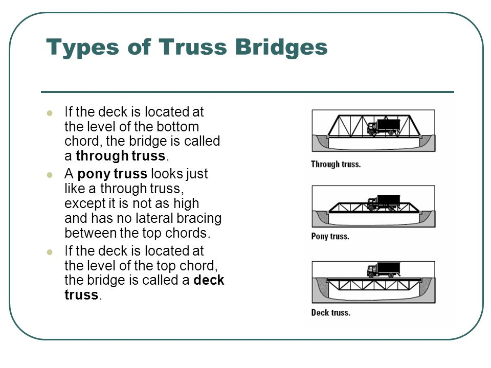 Types of Truss Bridges If the deck is located at the level of the bottom chord, the bridge is called a through truss. A pony truss looks just like a t