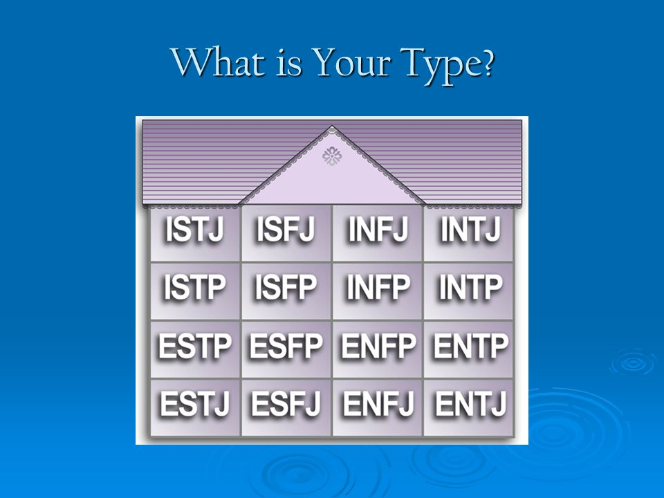 What is Your Type?