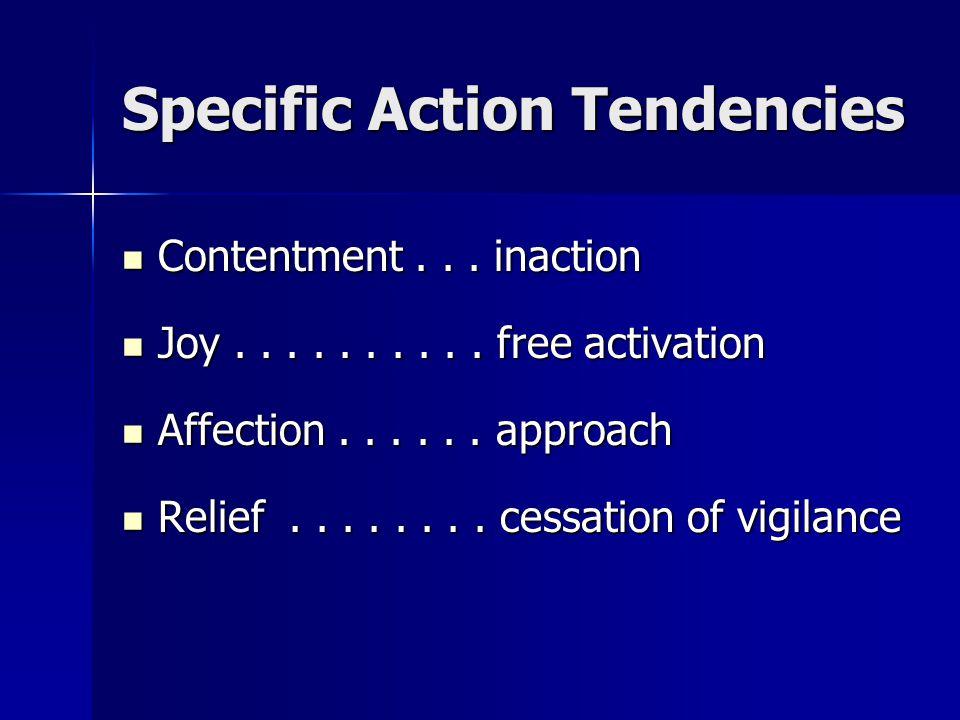 Empirical Strategy Context: Speech Anxiety Context: Speech Anxiety Between-Ps Manipulation: Between-Ps Manipulation: –Contentment –Joy –Neutral –Sadness Dependent Measure: Dependent Measure: –Duration of Cardiovascular Reactivity