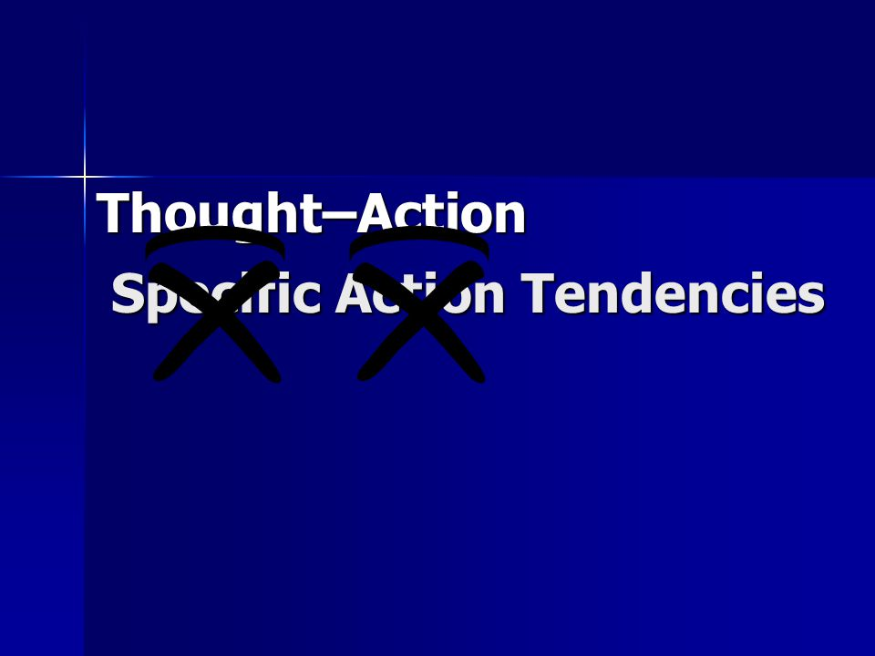 Breadth of Momentary Thought-Action Repertoire Negative Emotions Narrow Positive Emotions Broaden