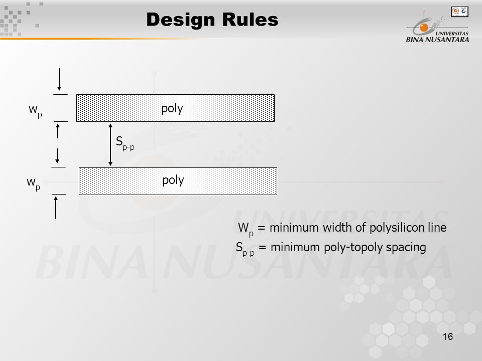 16 Design Rules wpwp wpwp S p-p poly W p = minimum width of polysilicon line S p-p = minimum poly-topoly spacing